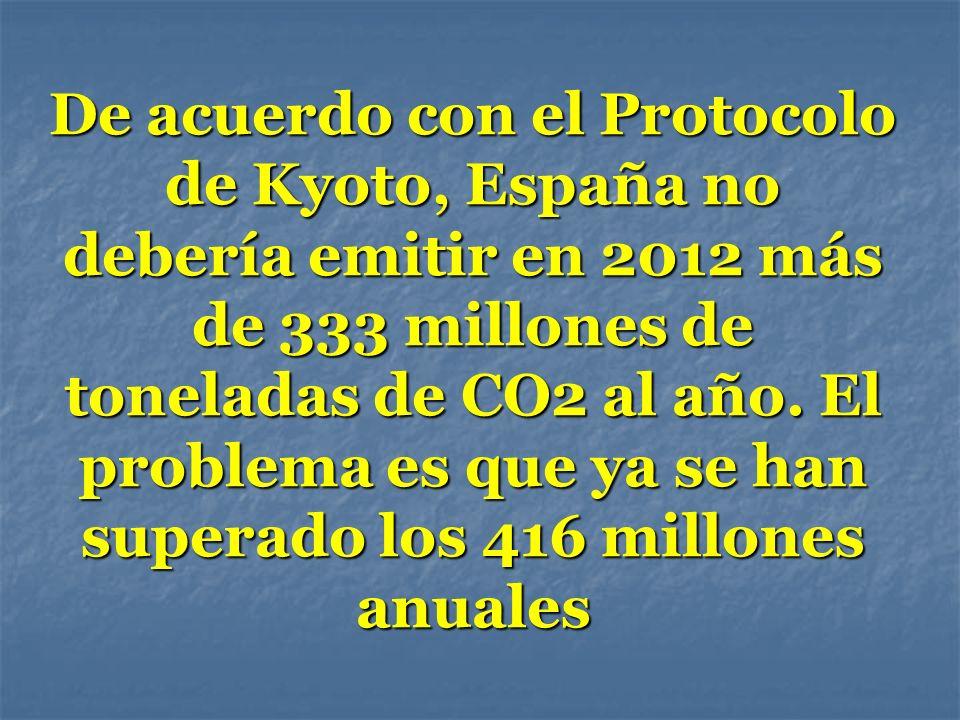 De acuerdo con el Protocolo de Kyoto, España no debería emitir en 2012 más de 333 millones de toneladas de CO2 al año. El problema es que ya se han su
