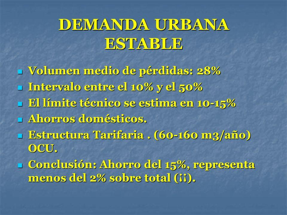 DEMANDA URBANA ESTABLE Volumen medio de pérdidas: 28% Volumen medio de pérdidas: 28% Intervalo entre el 10% y el 50% Intervalo entre el 10% y el 50% E
