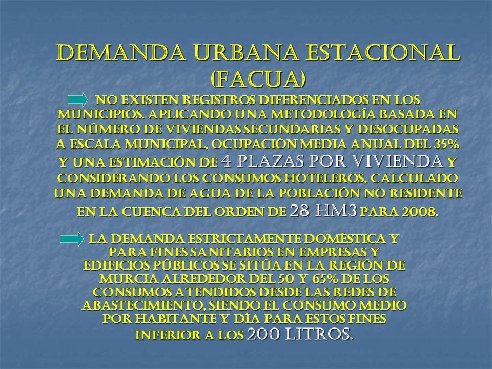 DEMANDA URBANA ESTACIONAL (FACUA) no existen registros diferenciados en los municipios. Aplicando una metodología basada en el número de viviendas sec