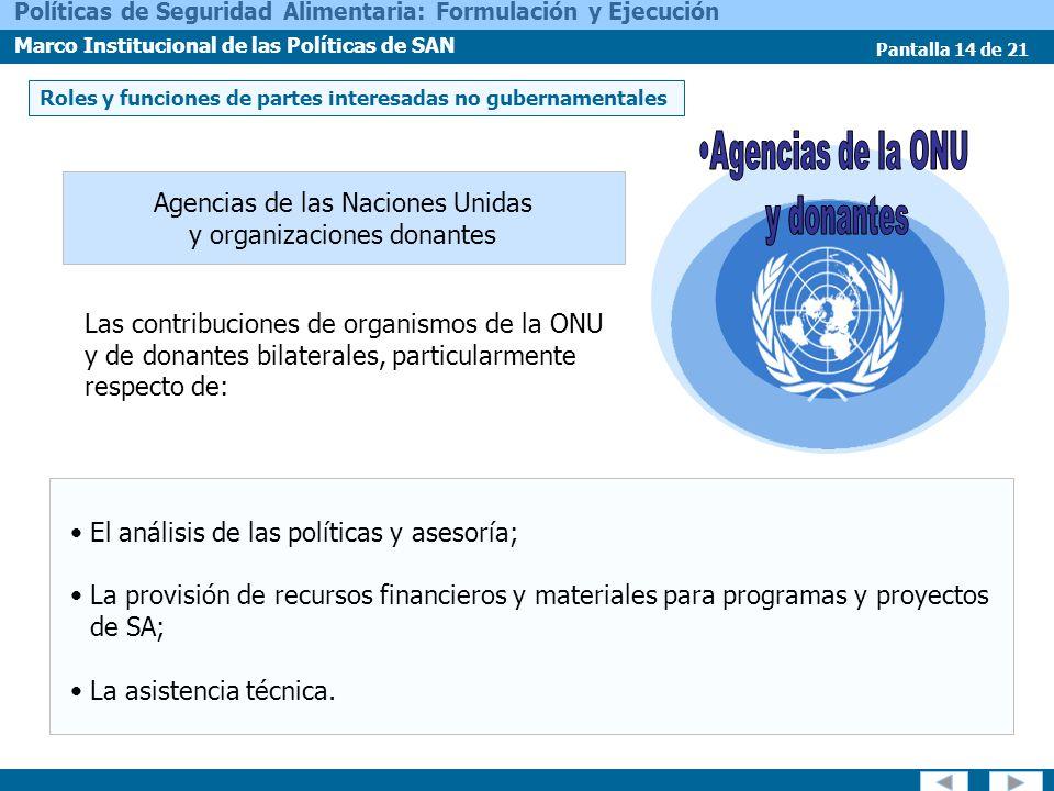 Pantalla 14 de 21 Políticas de Seguridad Alimentaria: Formulación y Ejecución Marco Institucional de las Políticas de SAN Agencias de las Naciones Uni