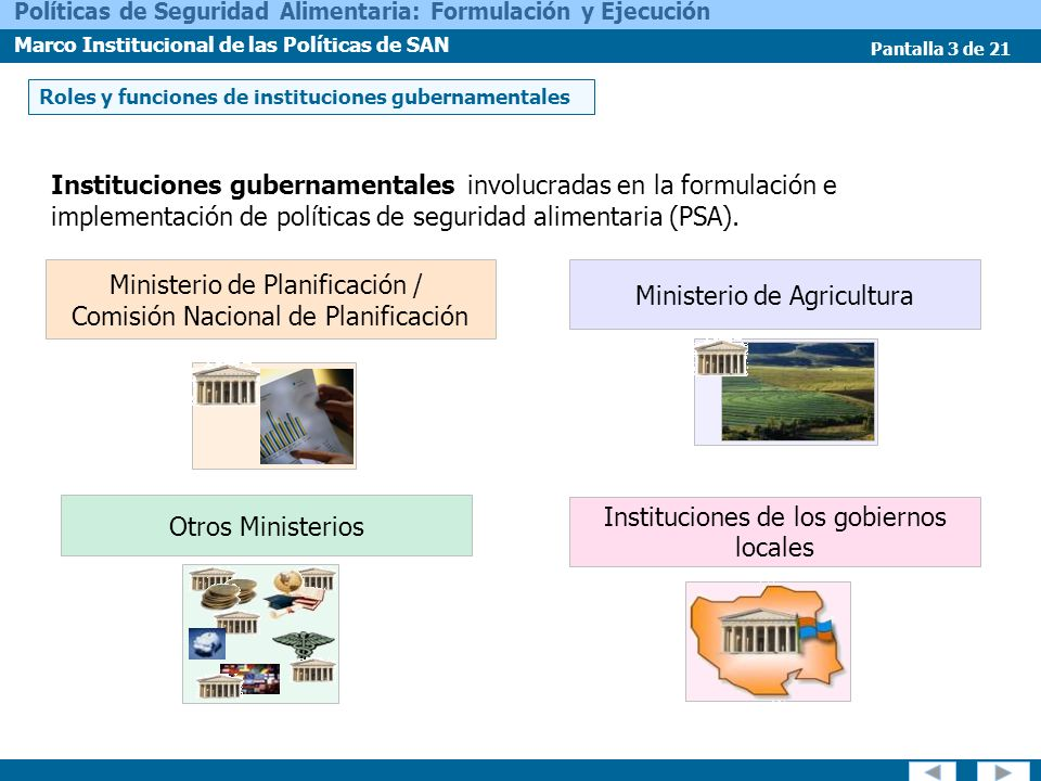 Pantalla 3 de 21 Políticas de Seguridad Alimentaria: Formulación y Ejecución Marco Institucional de las Políticas de SAN Roles y funciones de instituc