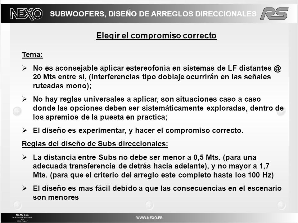 Tema: No es aconsejable aplicar estereofonía en sistemas de LF distantes @ 20 Mts entre si, (interferencias tipo doblaje ocurrirán en las señales rute