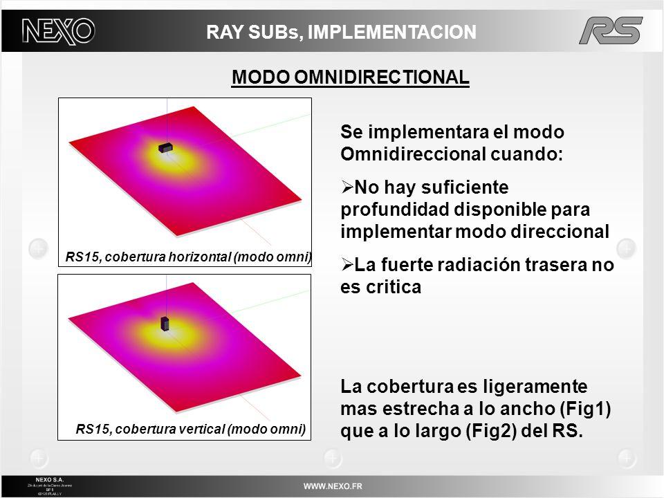 MODO OMNIDIRECTIONAL Se implementara el modo Omnidireccional cuando: No hay suficiente profundidad disponible para implementar modo direccional La fue