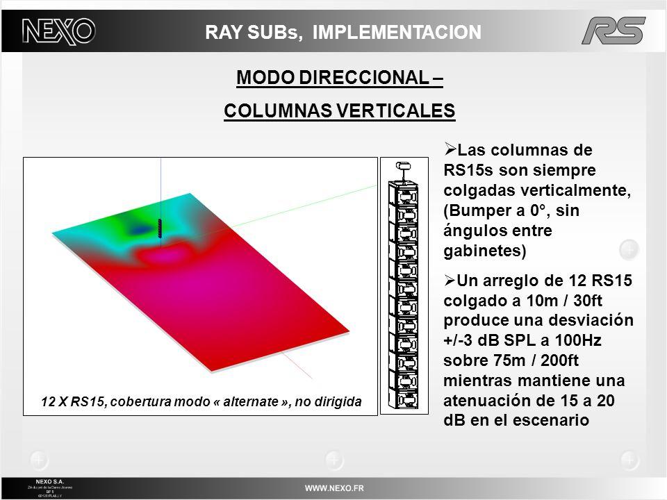 MODO DIRECCIONAL – COLUMNAS VERTICALES RAY SUBs, IMPLEMENTACION Las columnas de RS15s son siempre colgadas verticalmente, (Bumper a 0°, sin ángulos en