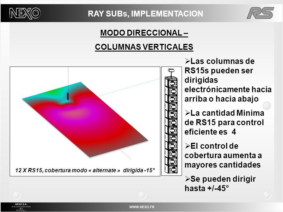 RAY SUBs, IMPLEMENTACION MODO DIRECCIONAL – COLUMNAS VERTICALES Las columnas de RS15s pueden ser dirigidas electrónicamente hacia arriba o hacia abajo