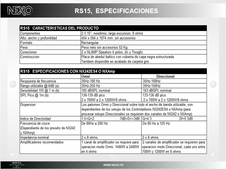 RS15, ESPECIFICACIONES