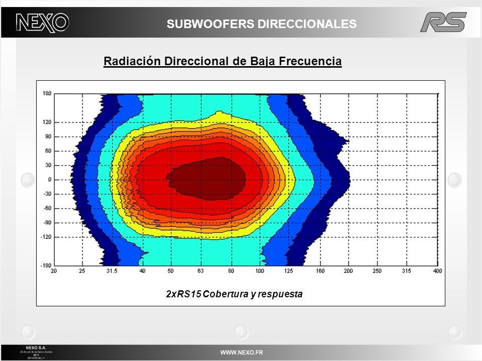 Radiación Direccional de Baja Frecuencia 2xRS15 Cobertura y respuesta SUBWOOFERS DIRECCIONALES