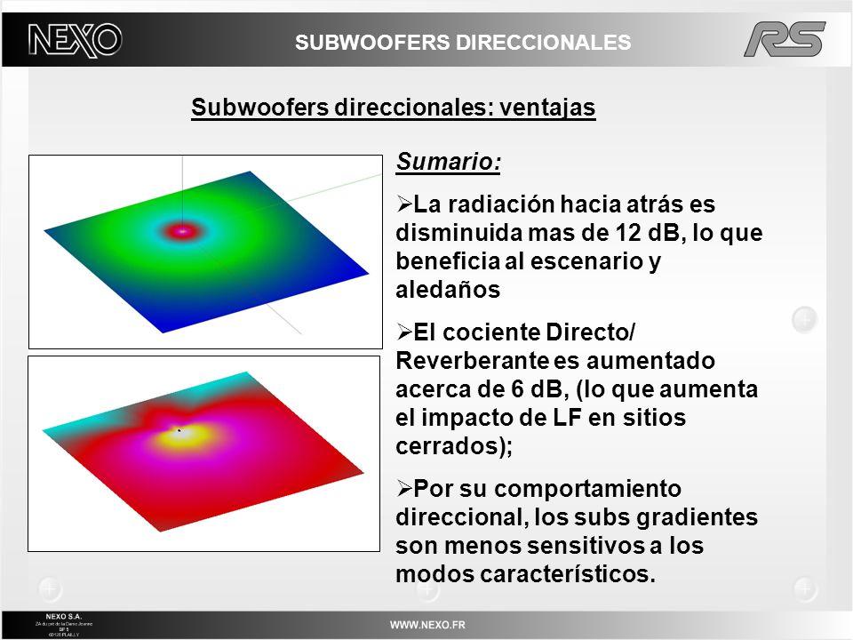 RAY SUBs, IMPLEMENTACION MODO DIRECCIONAL - PARES MODO « BACK TO BACK » -3 dB de cobertura Horizontal disminuyen desde: 120° @ 31 Hz to 60° @ 100 Hz - 3dB de cobertura Vertical es constante, 120° 2 RS15, cobertura « back to back »