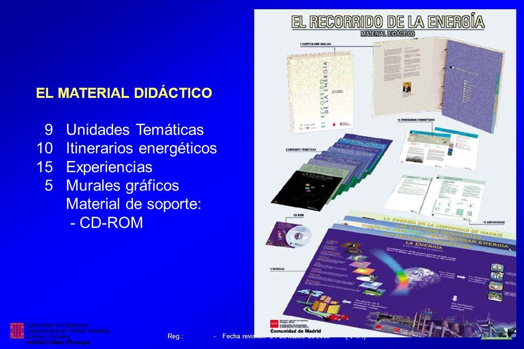Reg.: - Fecha revisión: 21 de Marzo de 2003 - ( V 1.1) EL MATERIAL DIDÁCTICO 9 Unidades Temáticas 10 Itinerarios energéticos 15 Experiencias 5 Murales gráficos Material de soporte: - CD-ROM