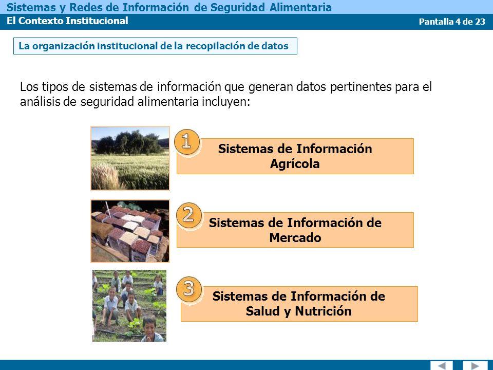 Pantalla 4 de 23 Sistemas y Redes de Información de Seguridad Alimentaria El Contexto Institucional Los tipos de sistemas de información que generan datos pertinentes para el análisis de seguridad alimentaria incluyen: Sistemas de Información Agrícola Sistemas de Información de Mercado Sistemas de Información de Salud y Nutrición La organización institucional de la recopilación de datos