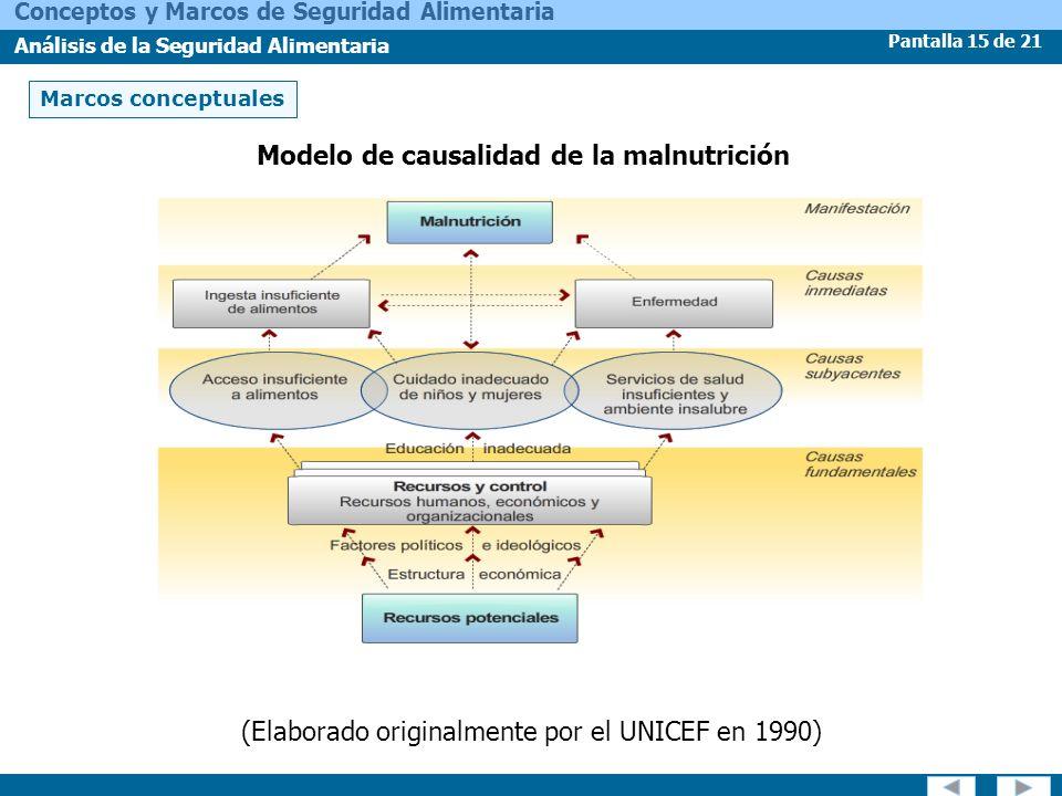 Pantalla 15 de 21 Conceptos y Marcos de Seguridad Alimentaria Análisis de la Seguridad Alimentaria Marcos conceptuales Modelo de causalidad de la maln