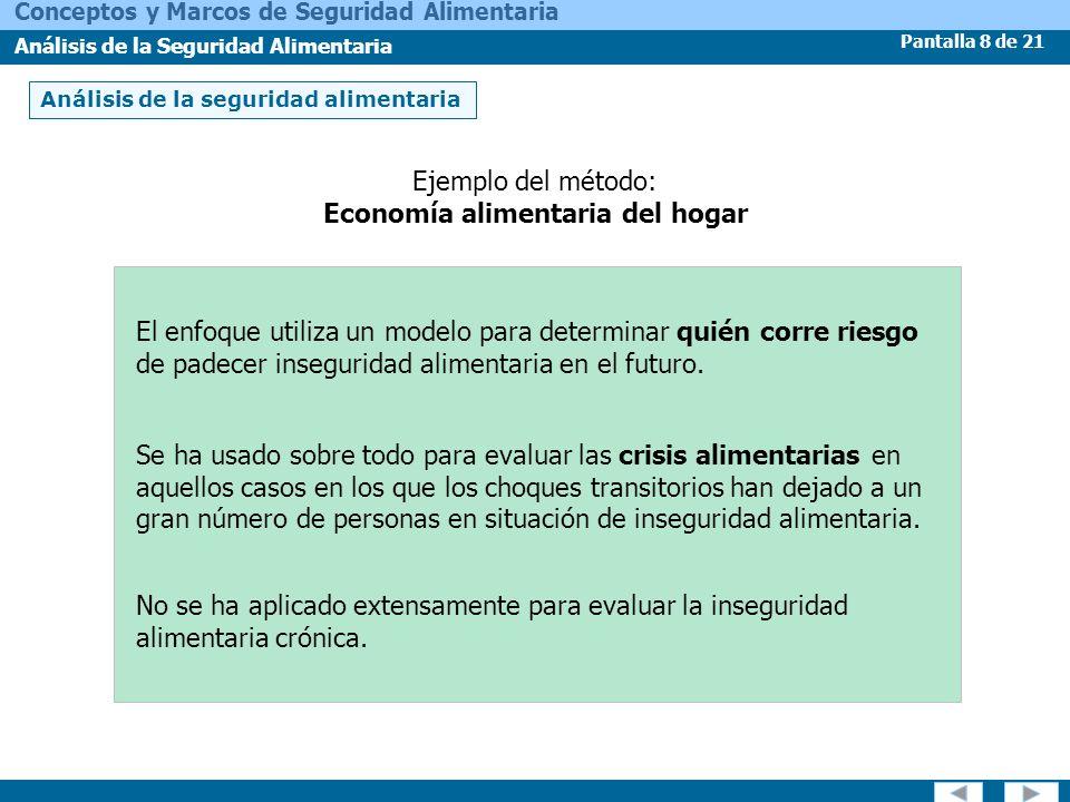 Pantalla 8 de 21 Conceptos y Marcos de Seguridad Alimentaria Análisis de la Seguridad Alimentaria Análisis de la seguridad alimentaria Ejemplo del mét