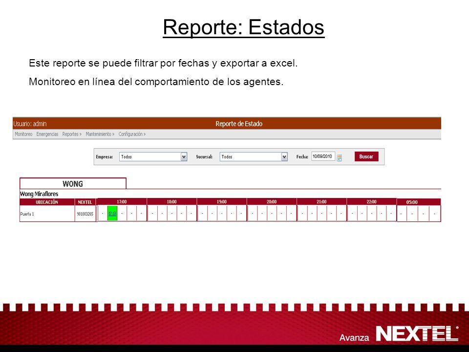 Reporte: Estados Este reporte se puede filtrar por fechas y exportar a excel. Monitoreo en línea del comportamiento de los agentes.