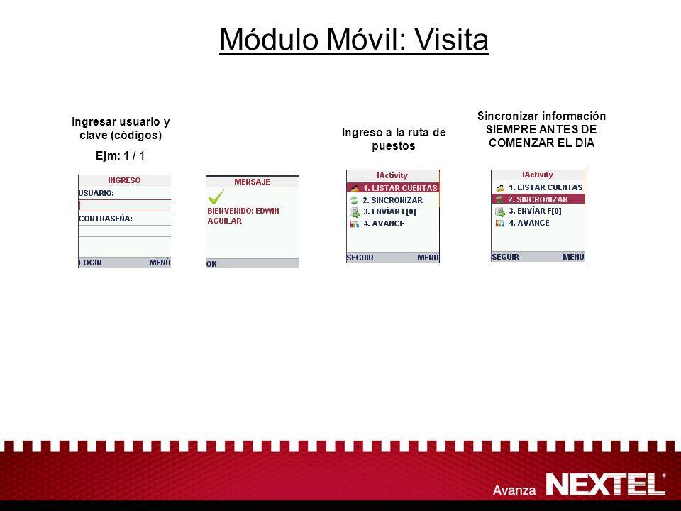 Módulo Móvil: Visita Ingresar usuario y clave (códigos) Ejm: 1 / 1 Ingreso a la ruta de puestos Sincronizar información SIEMPRE ANTES DE COMENZAR EL D