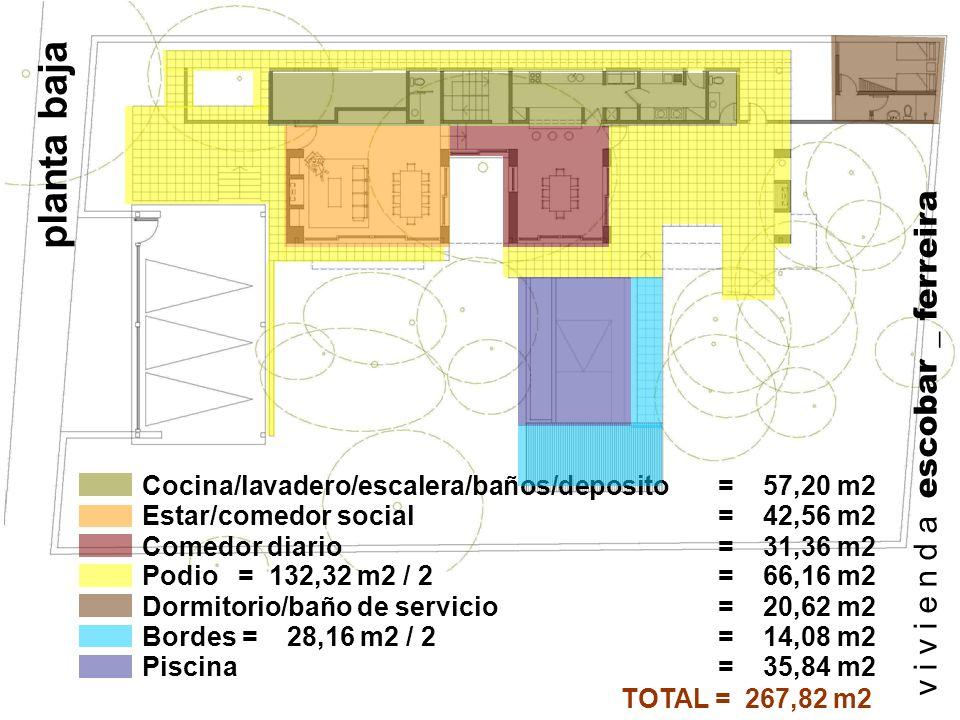 Podio = 132,32 m2 / 2 = 66,16 m2 Bordes = 28,16 m2 / 2= 14,08 m2 Piscina = 35,84 m2 TOTAL = 267,82 m2 Dormitorio/baño de servicio = 20,62 m2 Estar/com