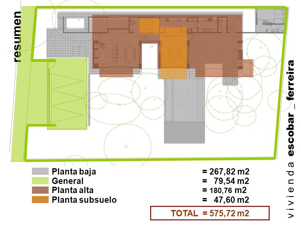 General= 79,54 m2 TOTAL = 575,72 m2 Planta subsuelo = 47,60 m2 Planta alta = 180,76 m2 Planta baja = 267,82 m2 v i v i e n d a escobar _ ferreira resu