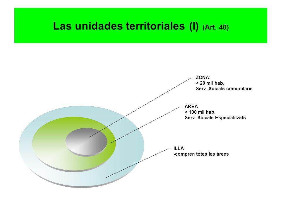 Las unidades territoriales (I) (Art. 40) ZONA: < 20 mil hab. Serv. Socials comunitaris ÀREA < 100 mil hab. Serv. Socials Especialitzats ILLA -compren