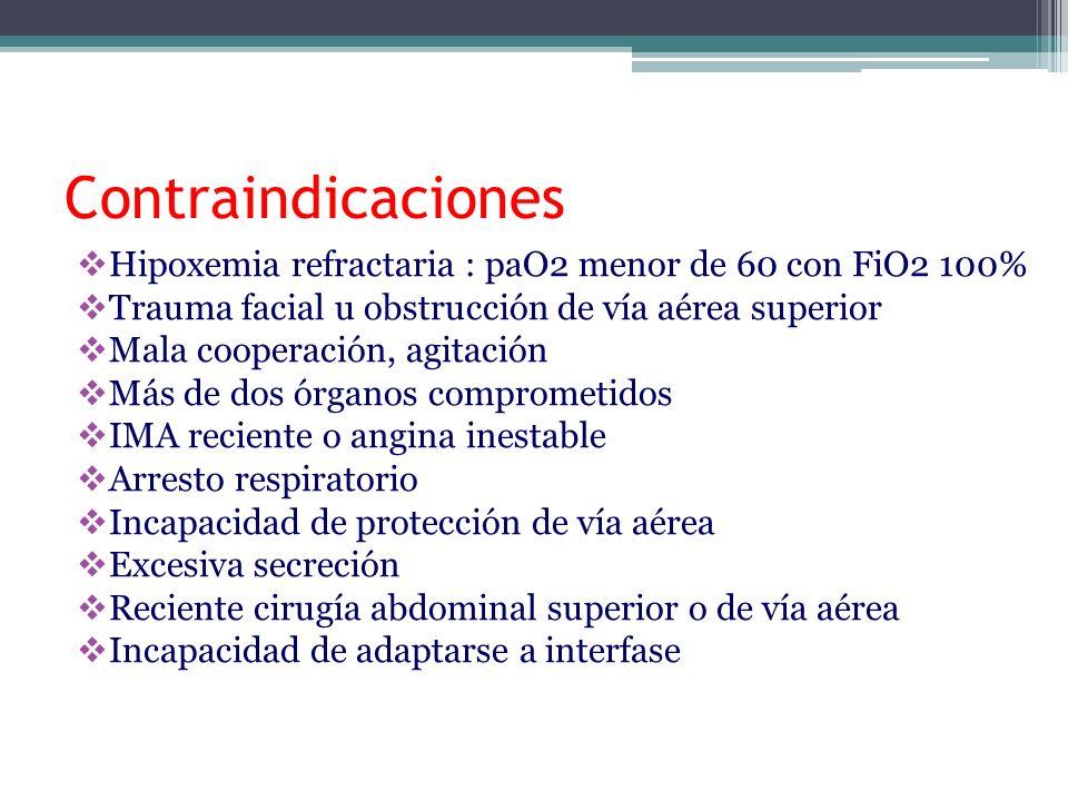 Trabajos Controlados Randomizados para tratar la falla post extubación incipiente Sumario AplicaciónPrimer AutorConclusiones- Recomendaciones Tratamiento de la falla a la extubación Hilbert(1998) Keenan (1999) Esteban La VNI no es efectiva en la falla respiratoria post extubación cuando no son pacientes EPOC.