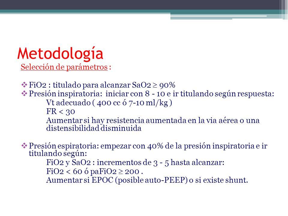 Metodología Selección de parámetros : Modo S/T (Vision): IPAP = 10; EPAP = 4; FR de seguridad = 10; FiO2 según SaO2 Umbral de disparo: por presión superior a -1/-2 cm H2O y 5 l/seg si por flujo.