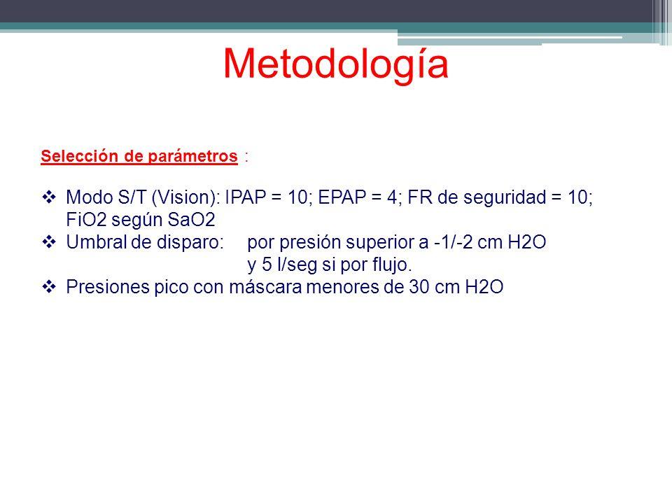 Recordar Para fijar el umbral de ciclado: -CT del sistema respiratorio: largo en EPOC corto en enf.