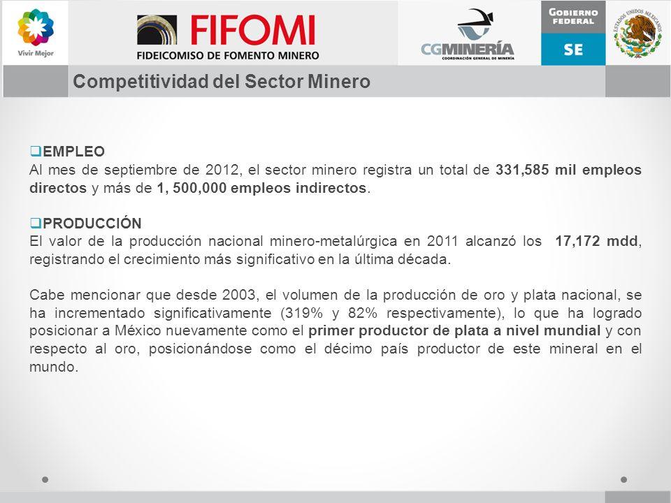 EMPLEO Al mes de septiembre de 2012, el sector minero registra un total de 331,585 mil empleos directos y más de 1, 500,000 empleos indirectos. PRODUC