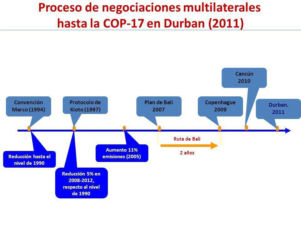 Copenhague 2009 Convención Marco (1994) Protocolo de Kioto (1997) Plan de Bali 2007 Cancún 2010 Ruta de Bali 2 años Aumento 11% emisiones (2005) Reduc