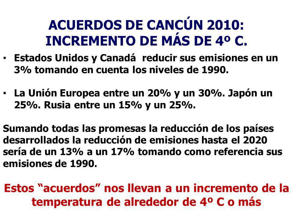 ACUERDOS DE CANCÚN 2010: INCREMENTO DE MÁS DE 4º C. Estados Unidos y Canadá reducir sus emisiones en un 3% tomando en cuenta los niveles de 1990. La U