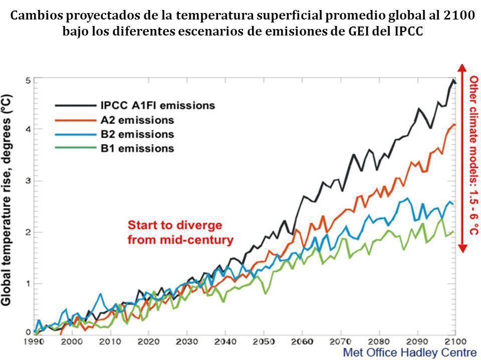 14 Cambios proyectados de la temperatura superficial promedio global al 2100 bajo los diferentes escenarios de emisiones de GEI del IPCC