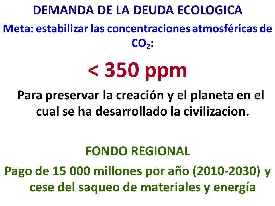 DEMANDA DE LA DEUDA ECOLOGICA Meta: estabilizar las concentraciones atmosféricas de CO 2 : < 350 ppm Para preservar la creación y el planeta en el cua