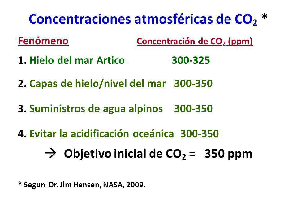 Concentraciones atmosféricas de CO 2 * Fenómeno Concentración de CO 2 (ppm) 1. Hielo del mar Artico 300-325 2. Capas de hielo/nivel del mar 300-350 3.
