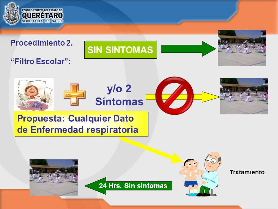 Procedimiento 2. Filtro Escolar: SIN SINTOMAS y/o 2 Síntomas 24 Hrs. Sin síntomas Tratamiento Propuesta: Cualquier Dato de Enfermedad respiratoria