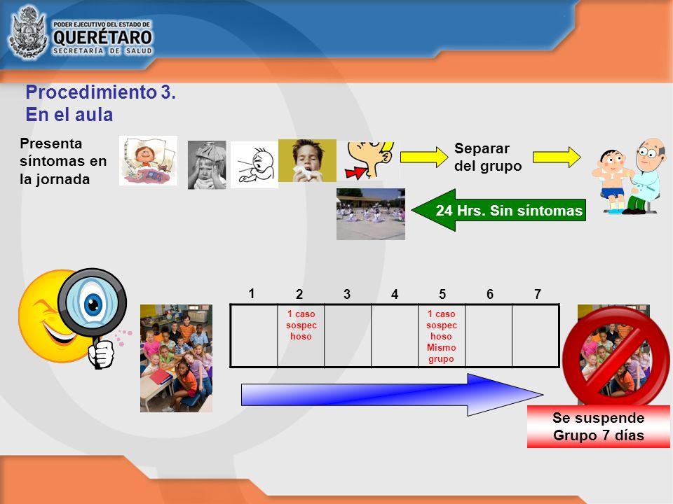 Procedimiento 3. En el aula Presenta síntomas en la jornada Separar del grupo 24 Hrs. Sin síntomas 1 caso sospec hoso 1 caso sospec hoso Mismo grupo 1