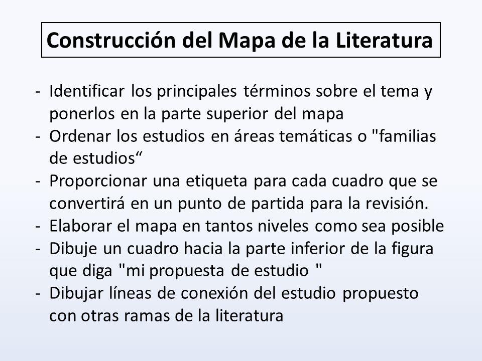 -Identificar los principales términos sobre el tema y ponerlos en la parte superior del mapa -Ordenar los estudios en áreas temáticas o