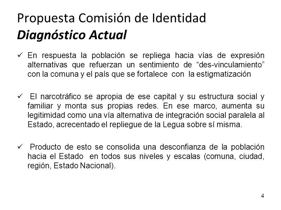 Propuesta Comisión de Identidad Diagnóstico Actual En respuesta la población se repliega hacia vías de expresión alternativas que refuerzan un sentimi