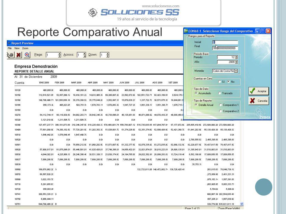 Reporte Comparativo Anual