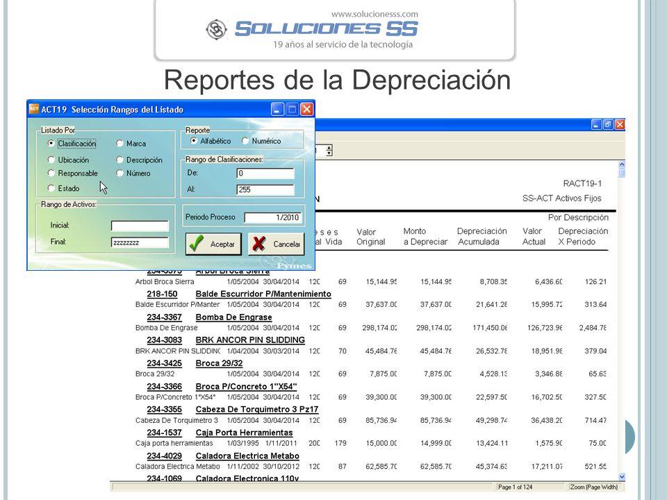 Reportes de la Depreciación