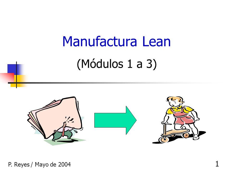 1 Manufactura Lean (Módulos 1 a 3) P. Reyes / Mayo de 2004