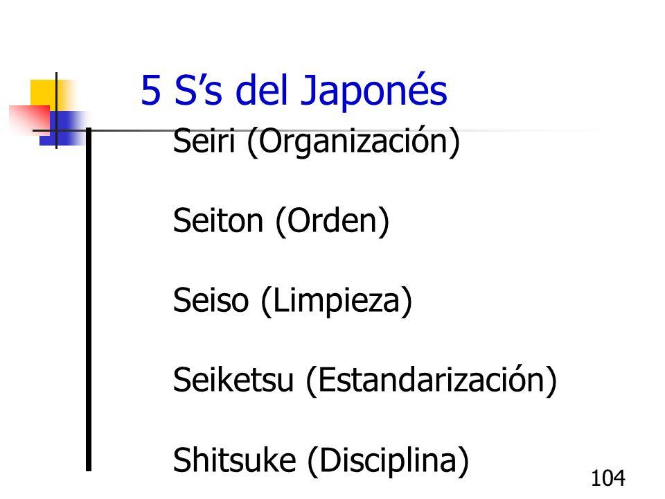 103 Visión General de las 5S´s DISCIPLINA ORDEN LIMPIEZA ESTANDA- RIZACION ORGANIZACIÓN 1. 2. 3.3. 4.4. 5.5.