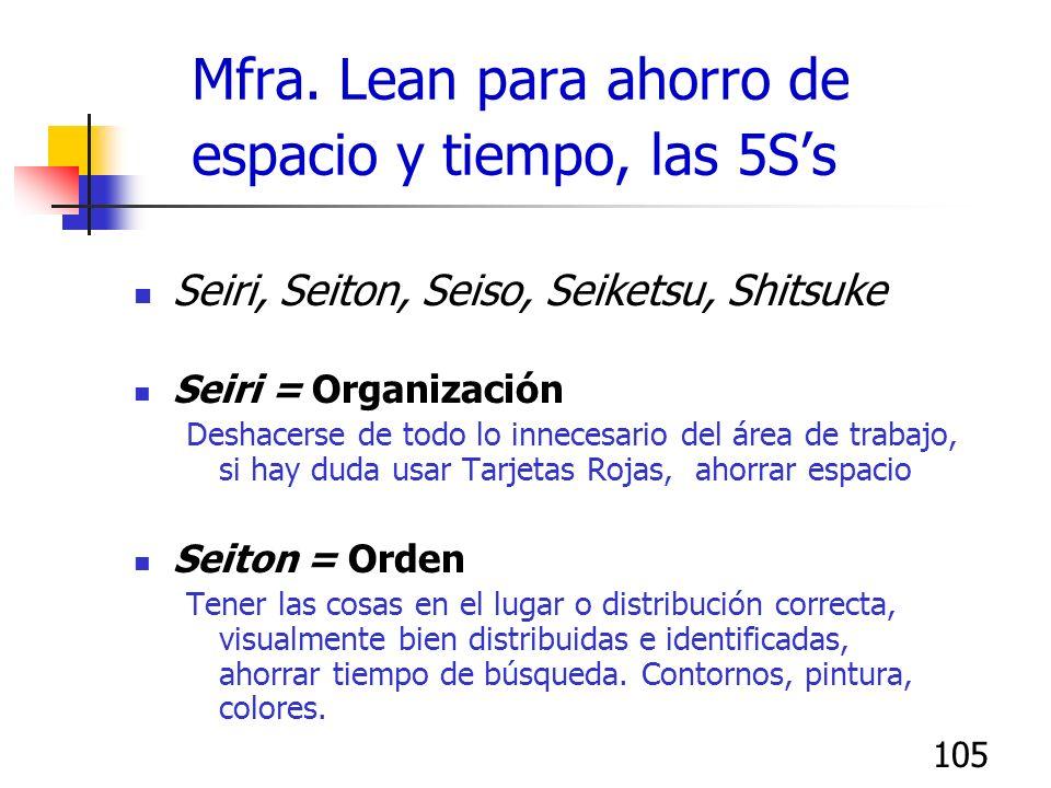 104 Seiri (Organización) Seiton (Orden) Seiso (Limpieza) Seiketsu (Estandarización) Shitsuke (Disciplina) 5 Ss del Japonés