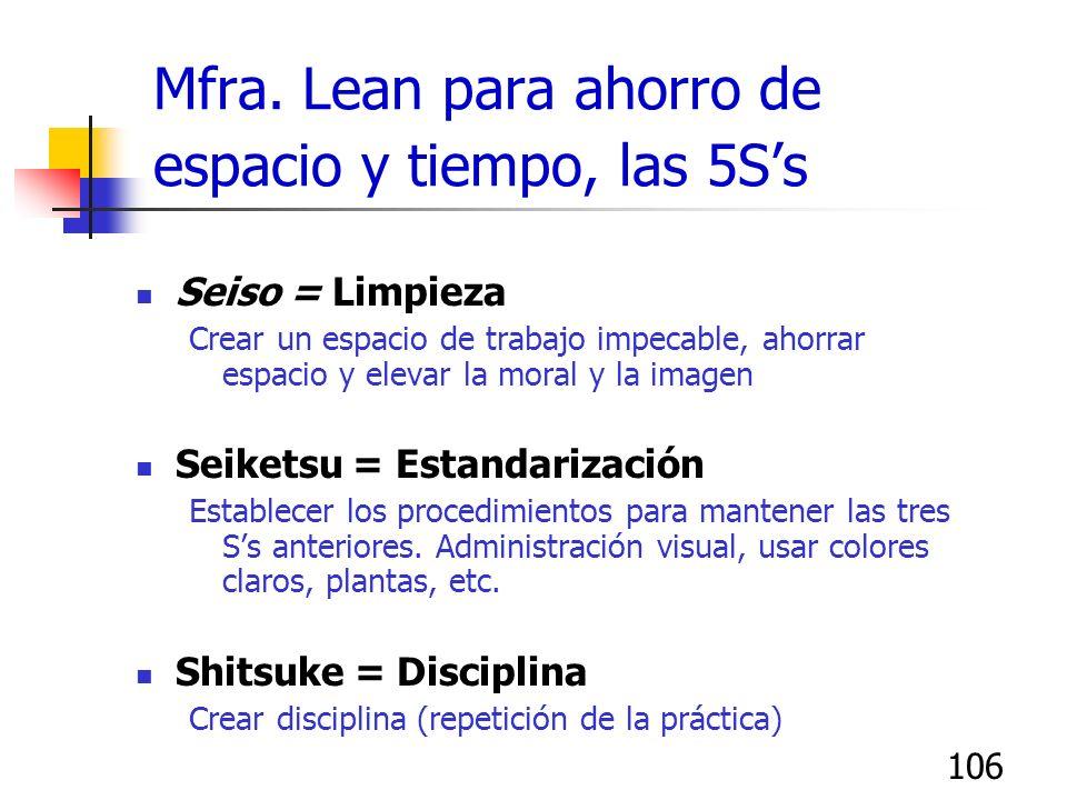105 Mfra. Lean para ahorro de espacio y tiempo, las 5Ss Seiri, Seiton, Seiso, Seiketsu, Shitsuke Seiri = Organización Deshacerse de todo lo innecesari