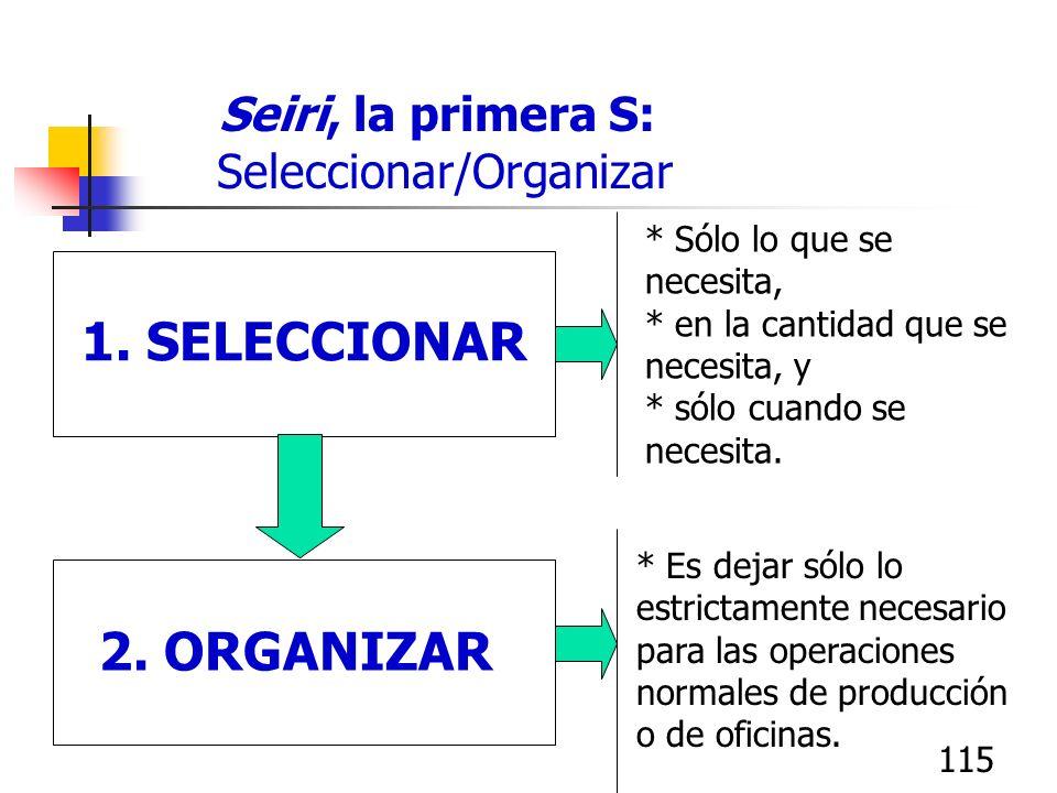 114 Seiri, la primera S: Seleccionar/Organizar Distinguir entre lo que es necesario y lo que no lo es