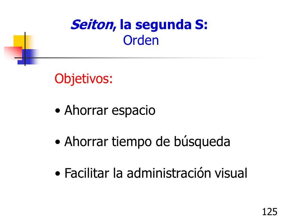 124 Seiton, la segunda S: Orden Un lugar para cada cosa y cada cosa en su lugar