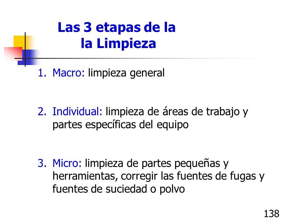 137 1. Determinar las metas de limpieza 2. Determinar las responsabilidades de la limpieza (mapeo de áreas y definición de responsables) 3. Determinar