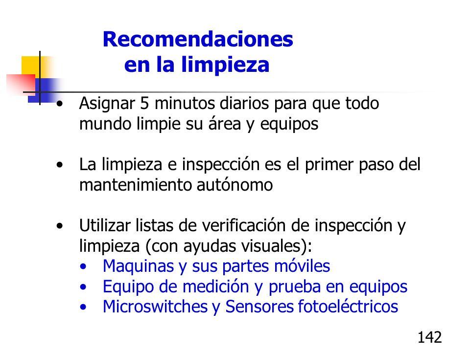 141 Filtros de aire acondicionado sucios Los materiales se dañan en los transportadores (caídas, se atoran, etc.) Los productos se contaminan con cosa