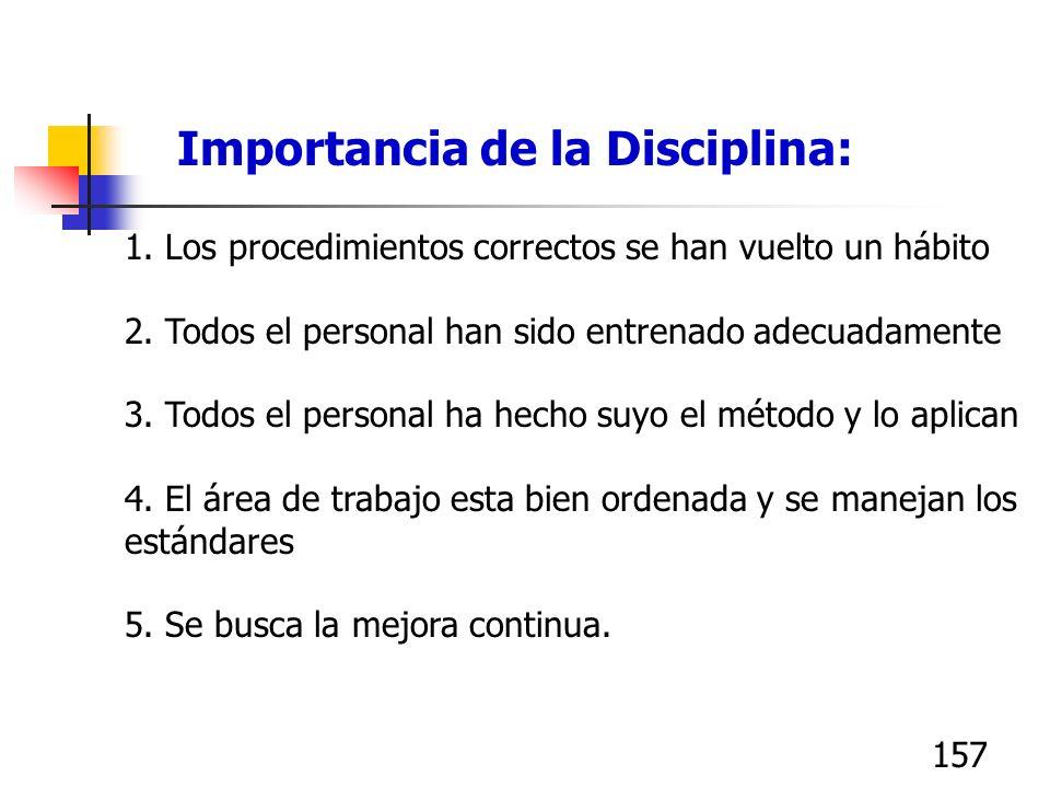 156 Shitsuke, la quinta S: Disciplina Hábito de mantener correctamente los procedimientos adecuados, buscando la mejora continua