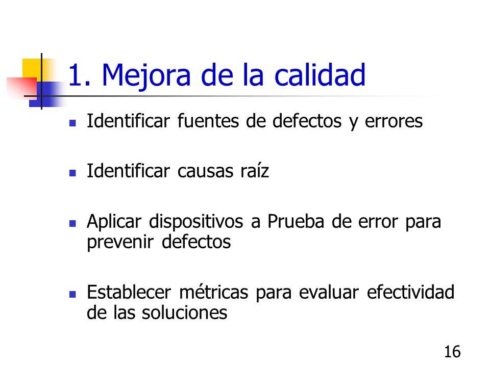 15 1. Mejora de la calidad Entender los requerimientos del cliente con el Despliegue de la función de calidad QFD o la Matriz de causa efecto Revisar