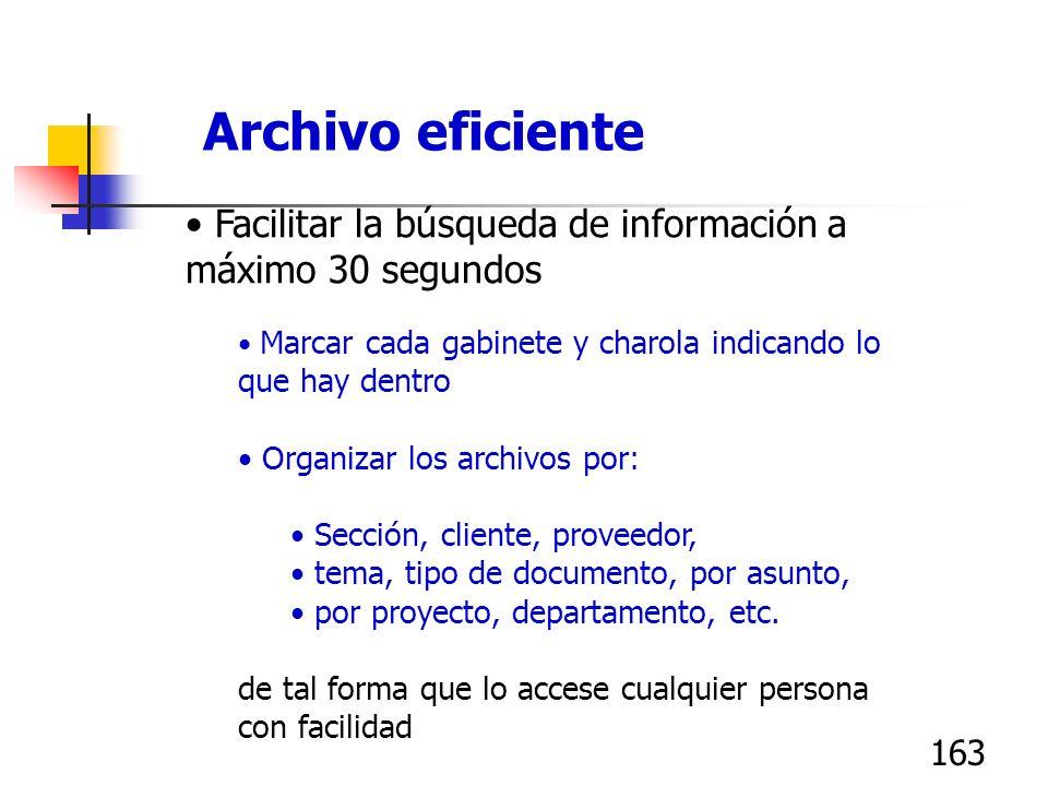 162 Una sola localización para expedientes Proceso de documentos en el mismo día Juntas de una hora Memos e E-Mail de una página Llamadas telefónicas