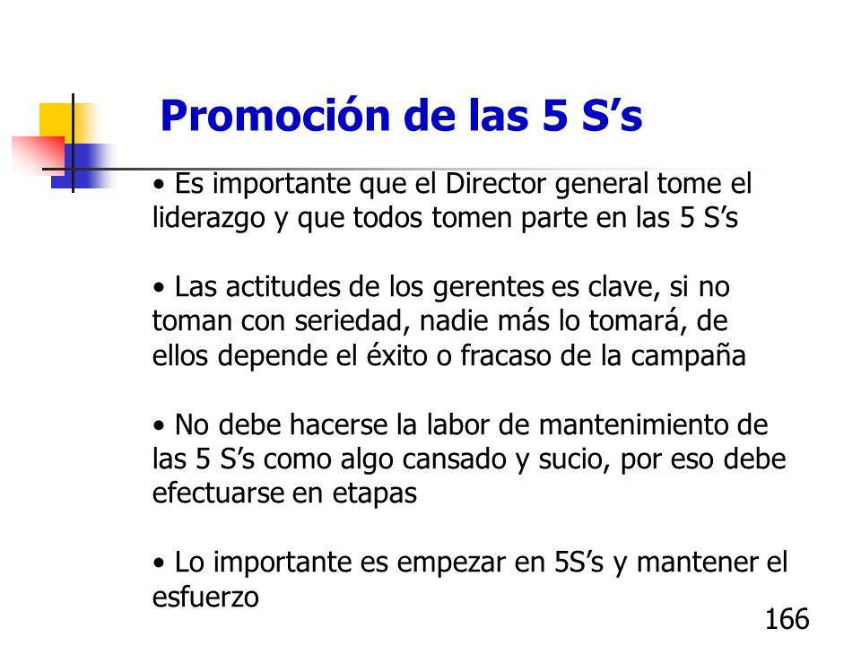 165 La campaña de las 5 Ss Promoción de Las 5 Ss