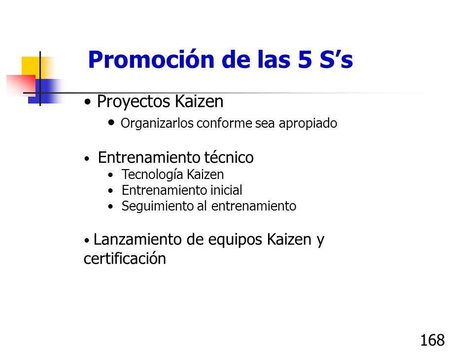 167 Planeación y operación Organización promocional Educación Juntas promocionales Actividades paralelas Posters de invitación a participar Temas del