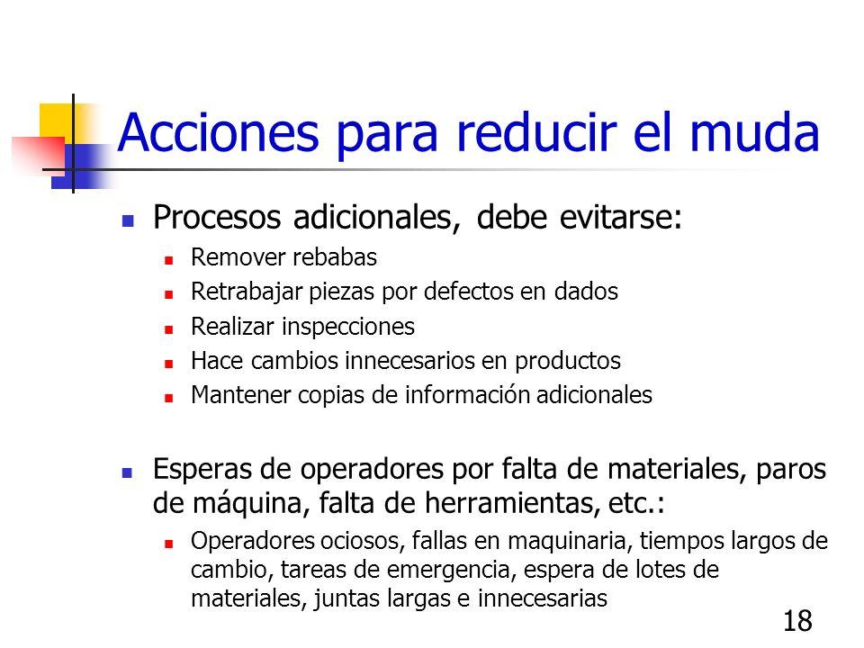 17 2. Eliminar desperdicios / Muda Sobreproducción, no producir en exceso Esperas en colas, periodos inactivos Transportes innecesarios de WIP Reproce